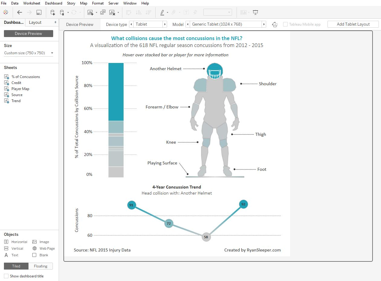 NFL Concussions by Collision Source Tableau Tablet Preview