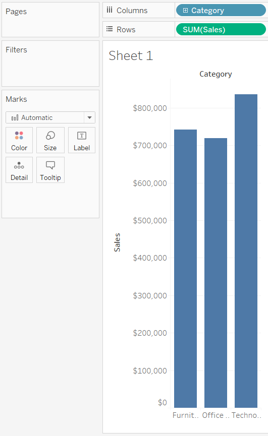 Default Tableau Sales by Category Bar Chart