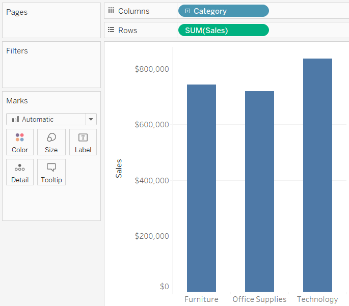 Tableau Sales by Category Bar Chart 200000 Tick Marks