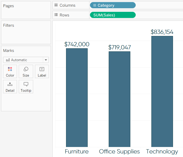 Tableau Sales by Category Bar Chart No Axis