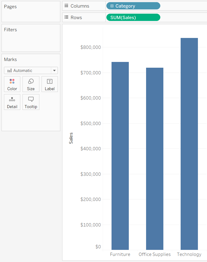 Tableau Sales by Category Bar Chart No Titles