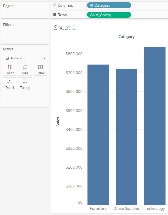 Tableau Sales by Category Bar Chart Wider Columns