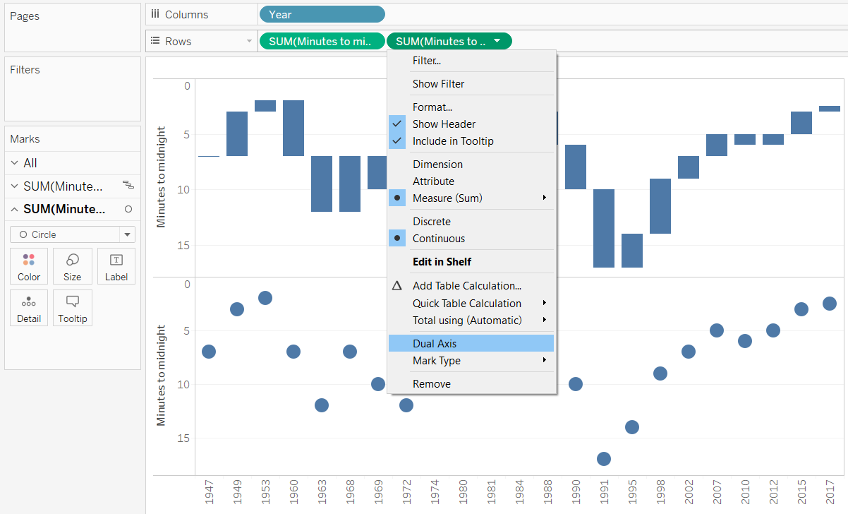 Tableau Convert Chart to Dual Axis Combination Chart