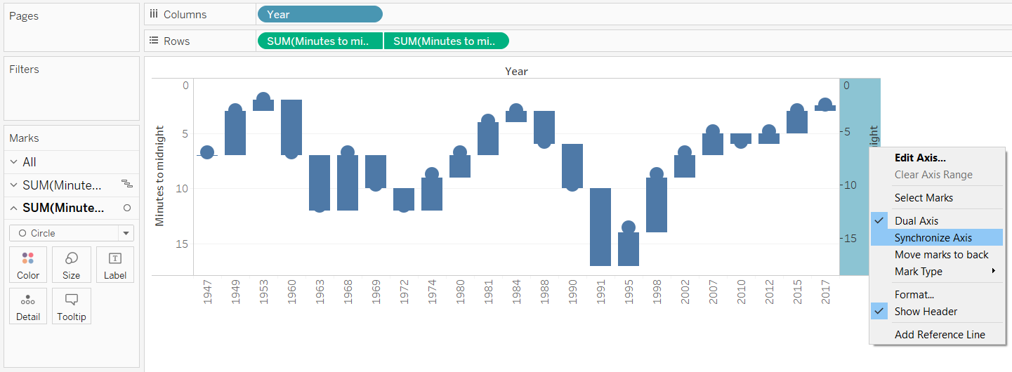 Tableau Synchronize Axis on Dual-Axis Combination Chart