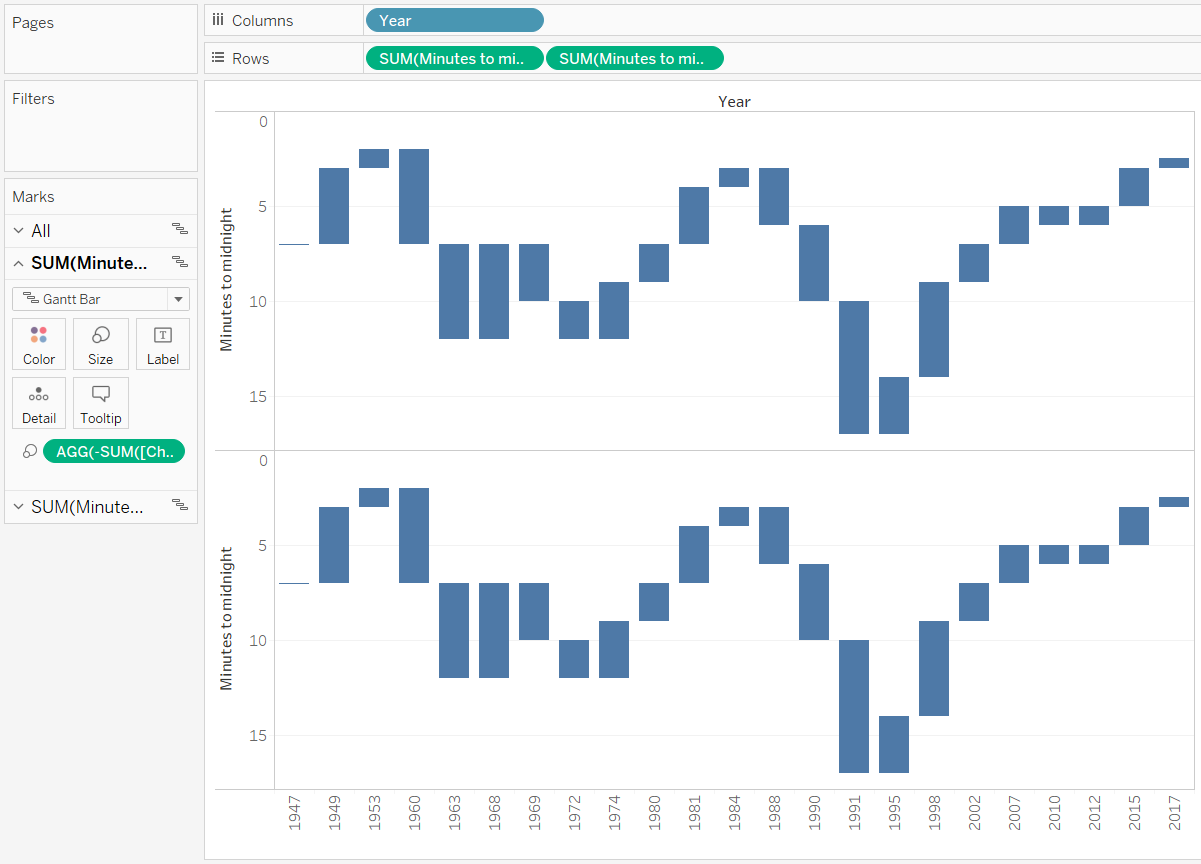 Tableau Waterfall Chart on Two Rows