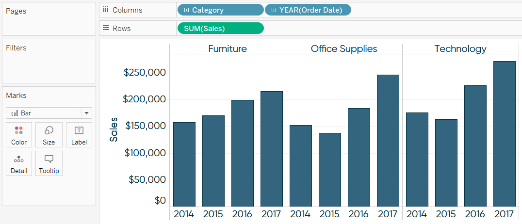 Sales by Year and Category Tableau Bar Chart