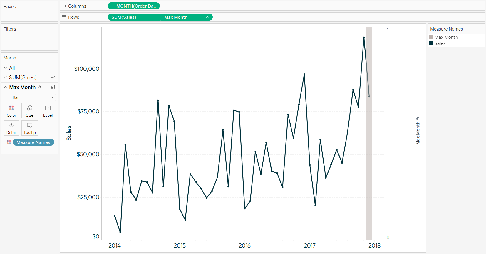 Tableau Dual-Axis Combo Chart Sales by Max Month Formatted