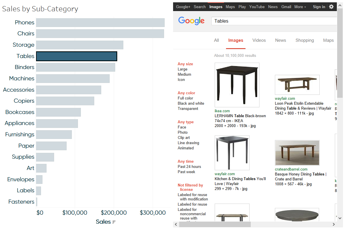 Google Image Search for Tables from Tableau Dashboard