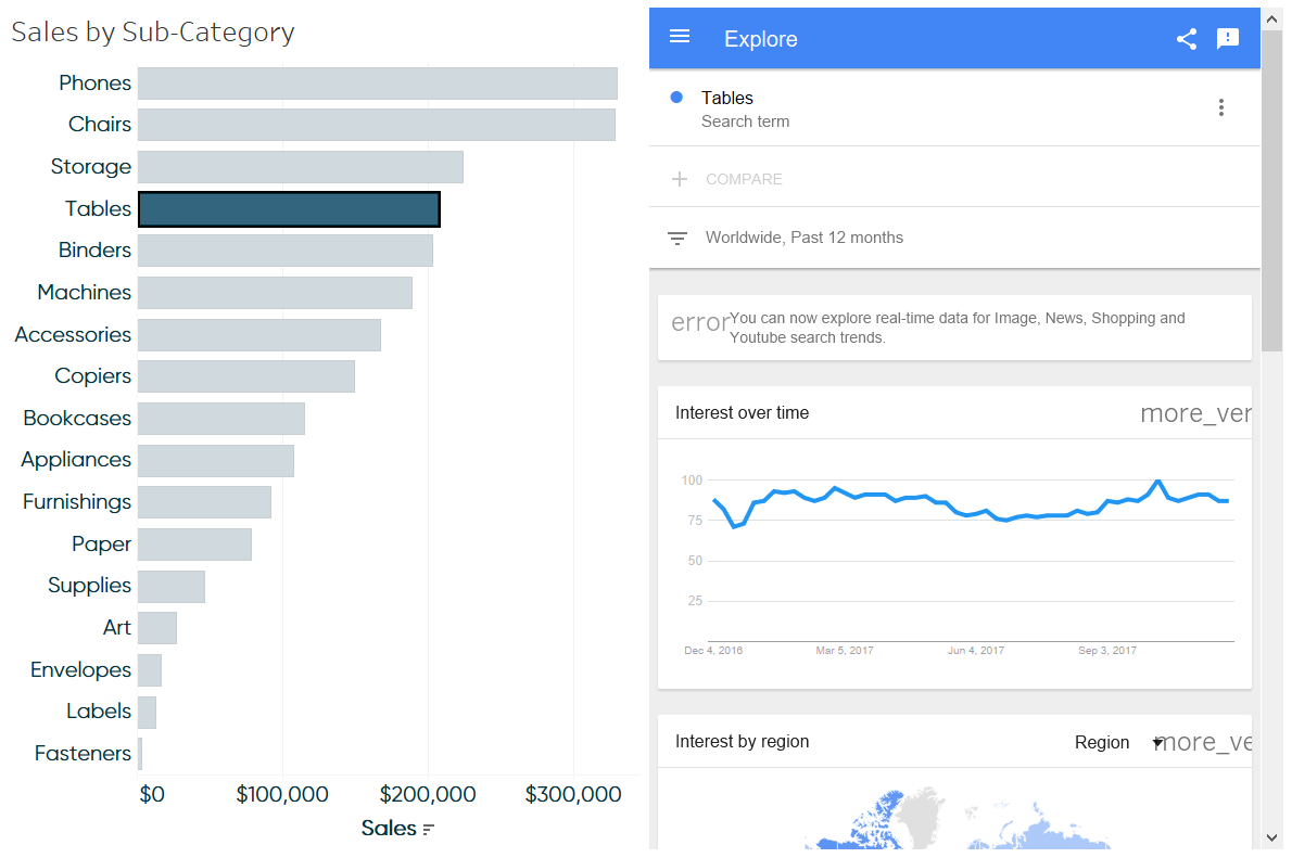 Google Trend for Tables from Tableau Dashboard