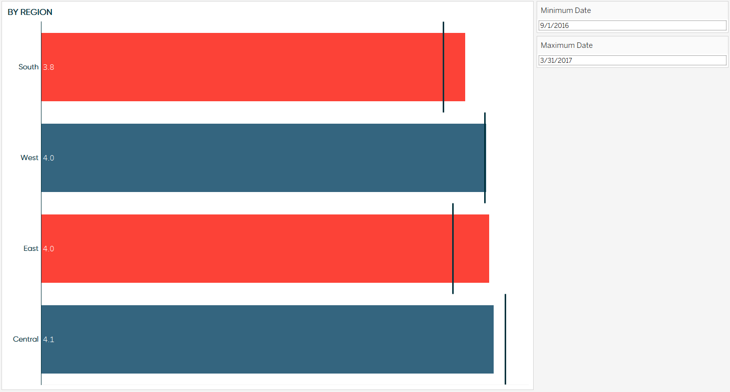 how to clear filter in tableau dashboard