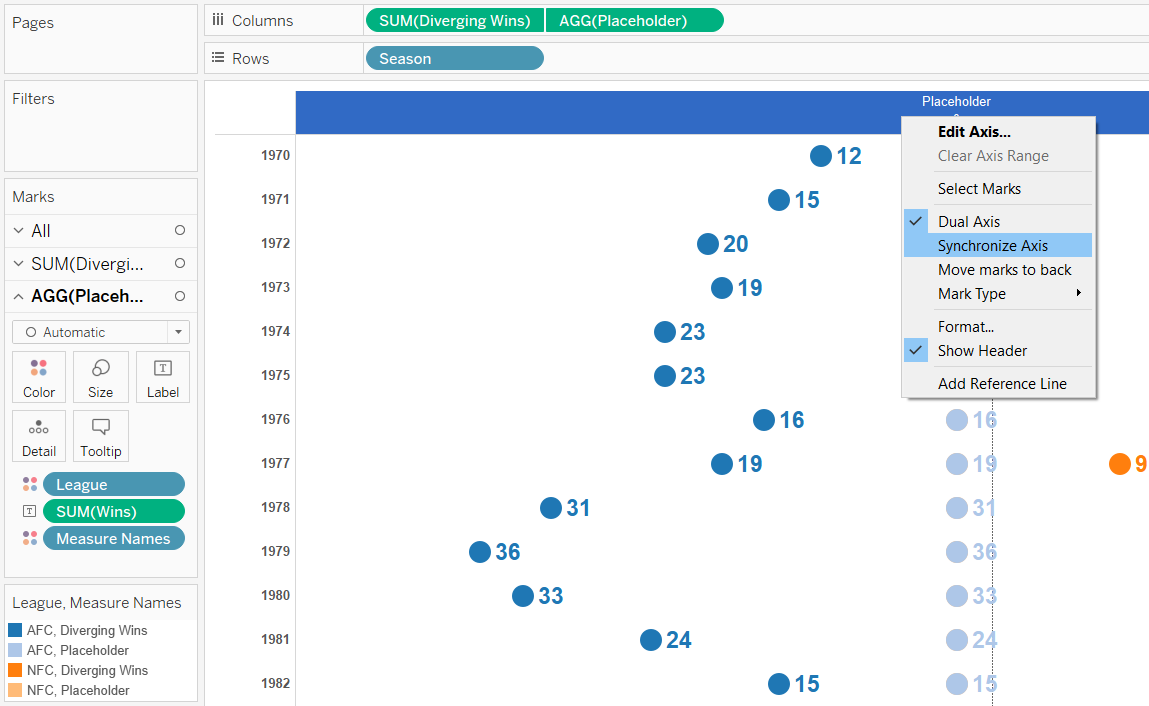 Synchronizing Axes of Diverging Bar Chart in Tableau