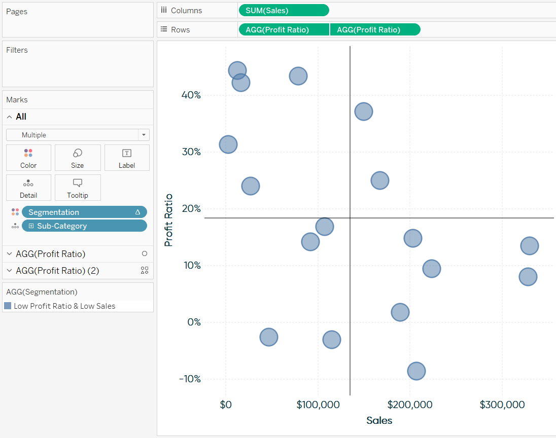 Tableau Scatter Plot with Segmentation Calculated Field at Default Addressing