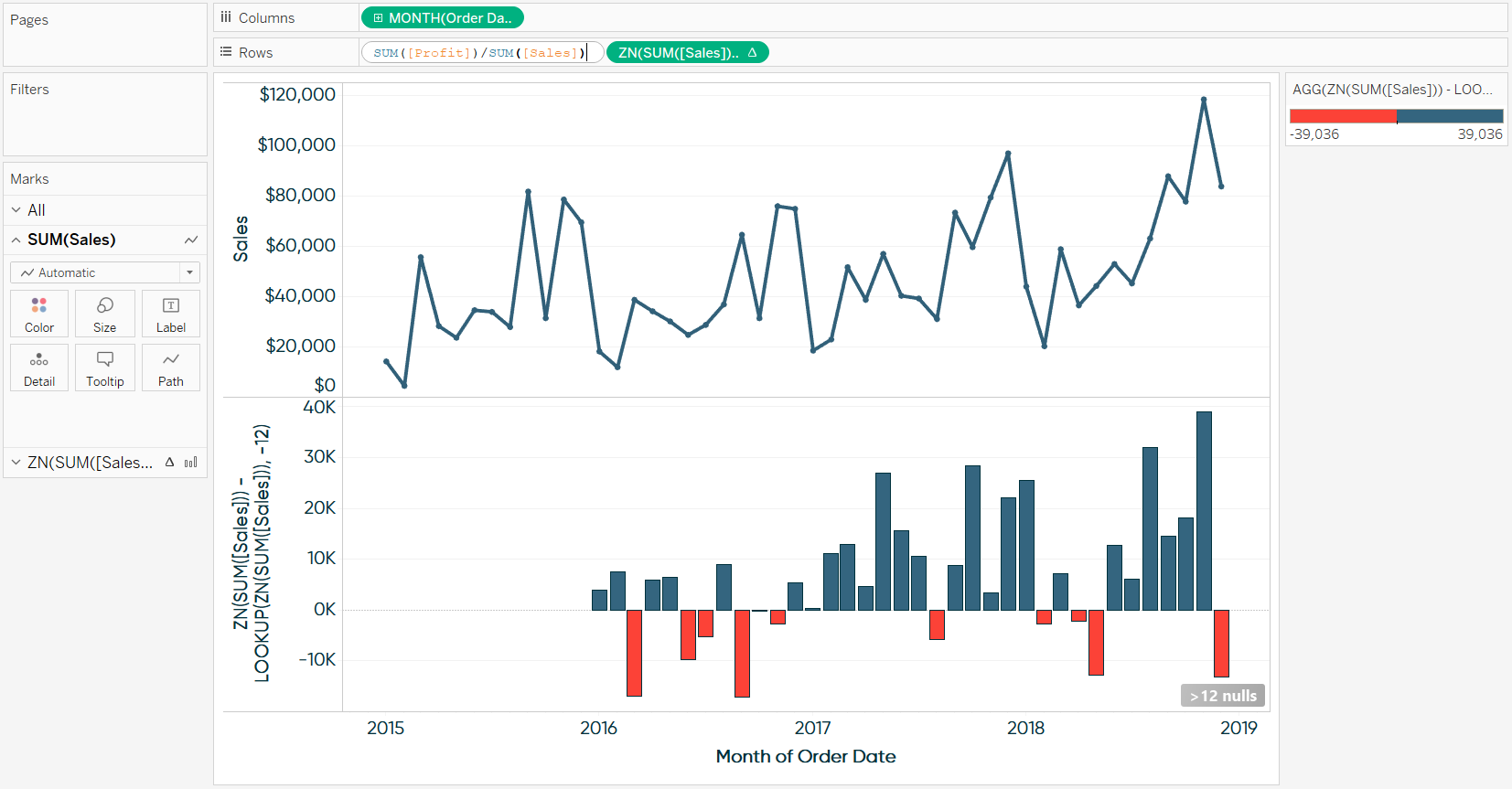 Updating Sales to Profit Ratio Calculated Field in the Flow of a Tableau Analysis