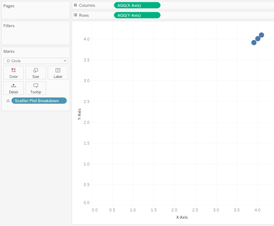 Days to Ship by Segment Scatter Plot in Tableau