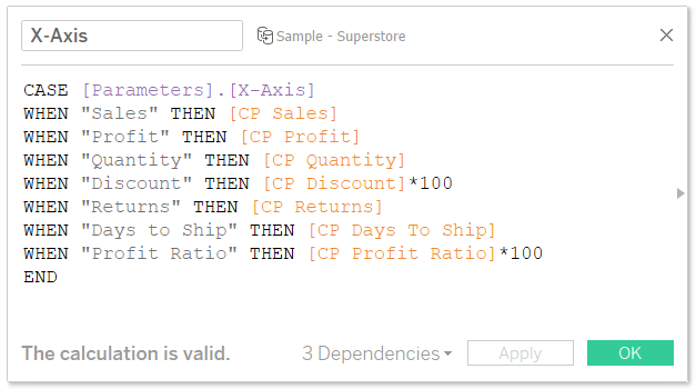 X-Axis Case When Calculated Field in Tableau Sample Superstore