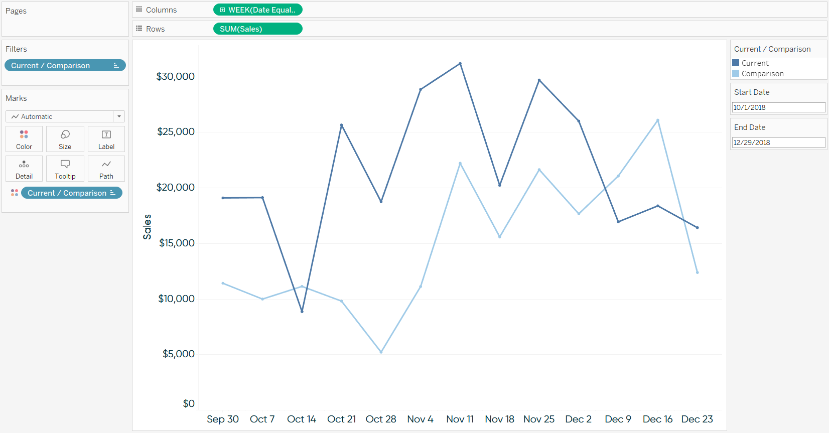 Quarter over Quarter Analysis in Tableau with Equalized Date Ranges