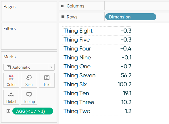 Tableau Crosstab with Negative and Positive Numbers Displayed