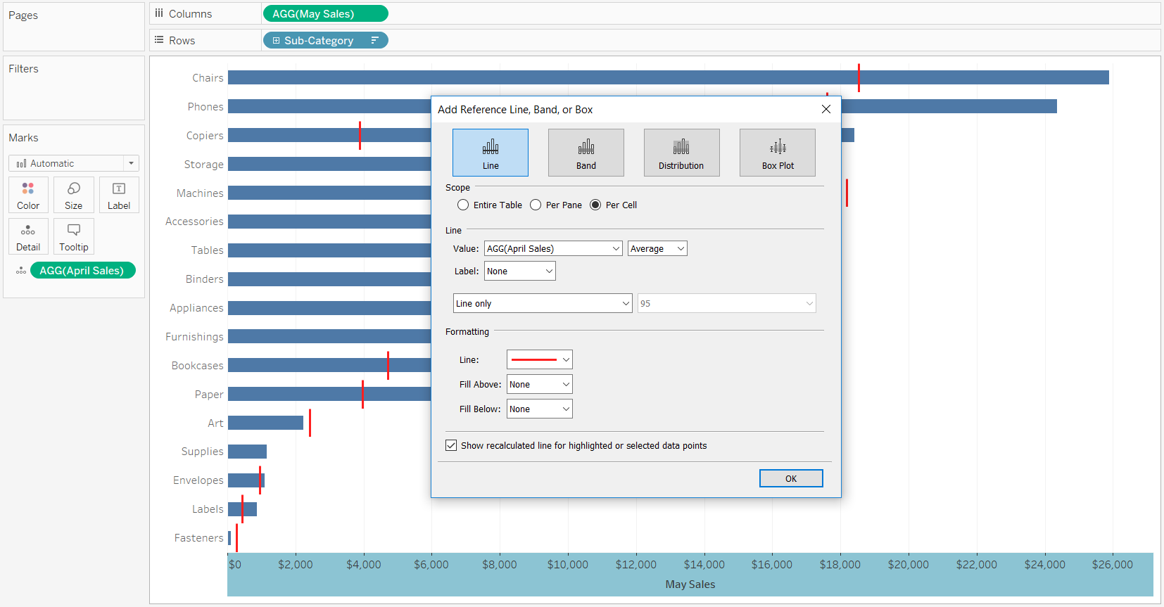 Customizing a Reference Line in Tableau