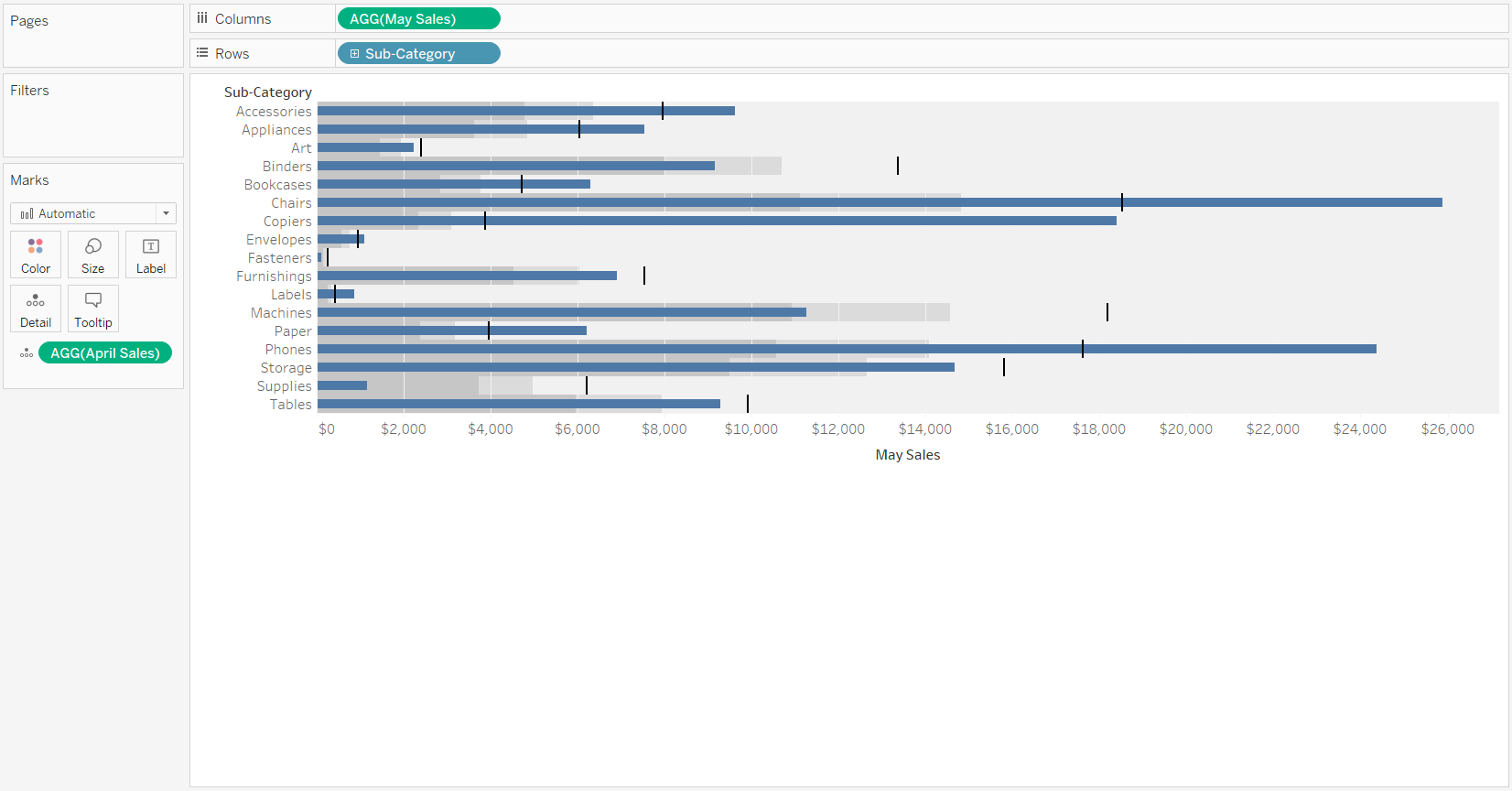 Default Month over Month Bullet Graph in Tableau