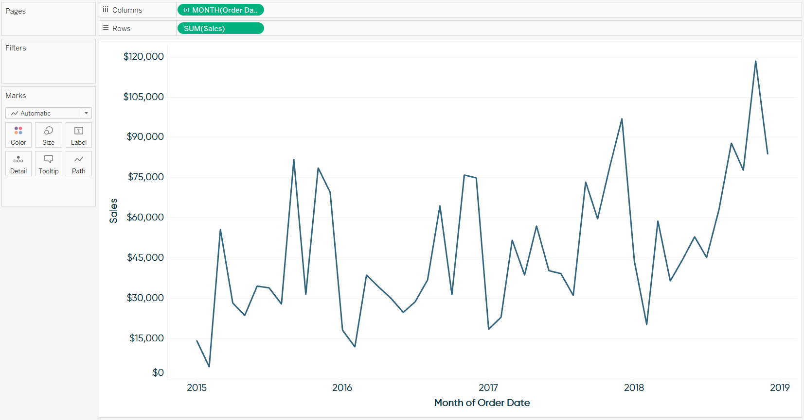Sales by Continuous Month of Order Date Line Graph in Tableau