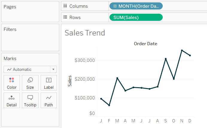 Sales by Month Trend for Viz in Tooltip Example
