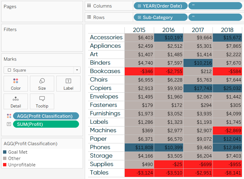 Final Tableau Highlight Table with Hack Applied